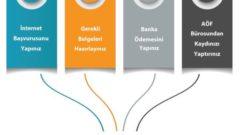 2019 – 2020 Açıköğretim Yeni Kayıt, İkinci Üniversite, Dikey Geçiş İnternet Başvurusu ve Kayıt Kılavuzu