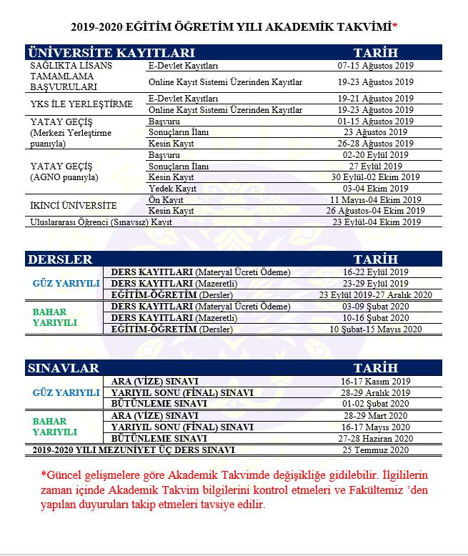 Açıköğretim 2019 - 2020 Akademik Takvimi