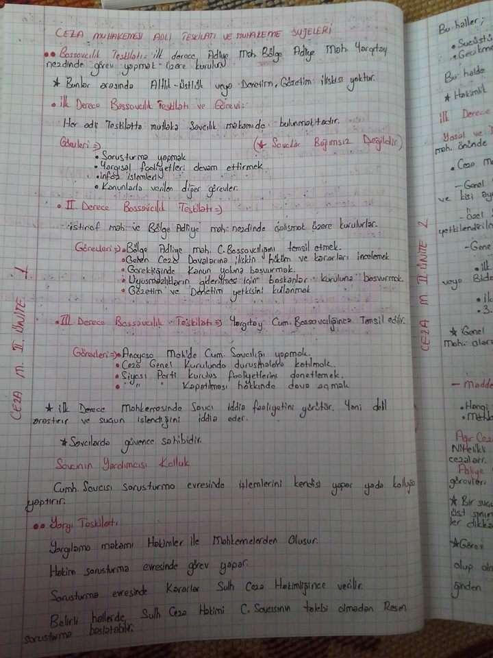 eza Muhakemesi Hukuku - Ünite 2 Ders Notları