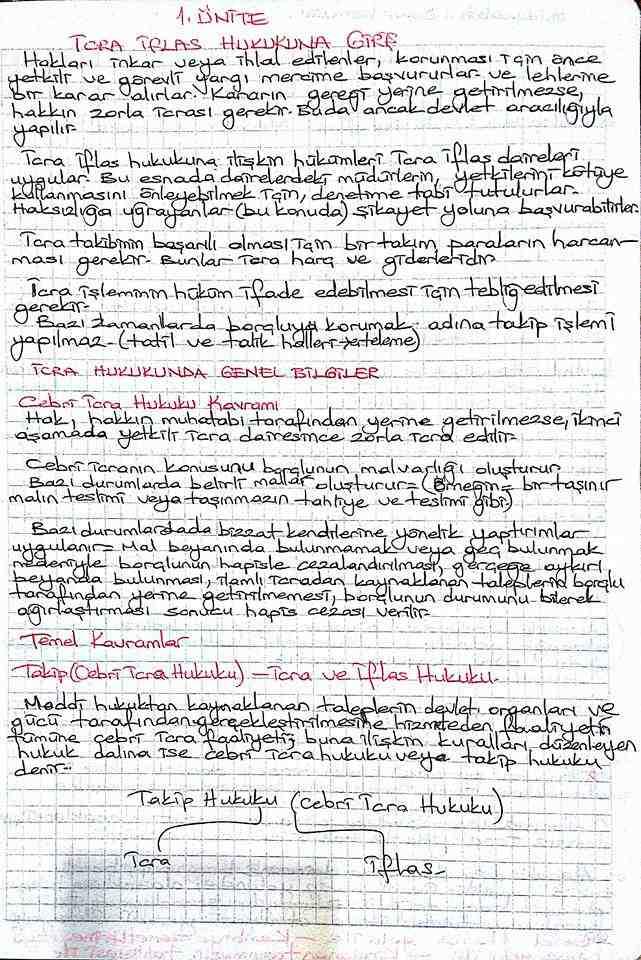 İcra İflas Hukuku - Ünite 1-2-3-4 Ders Notları