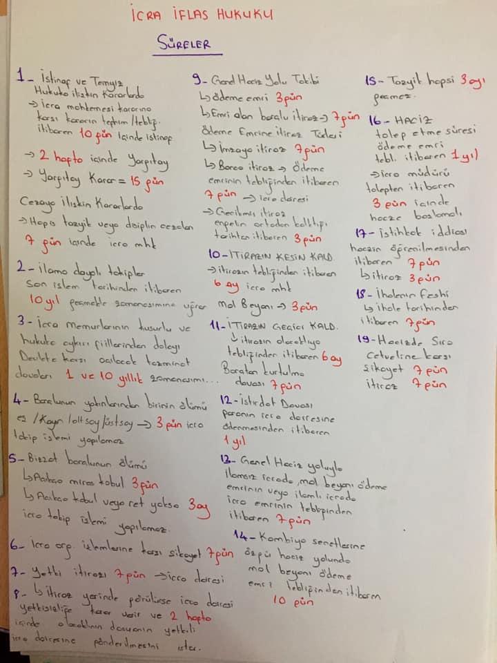 İcra İflas Hukuku - Kısa Hatırlatmalar Ders Notları