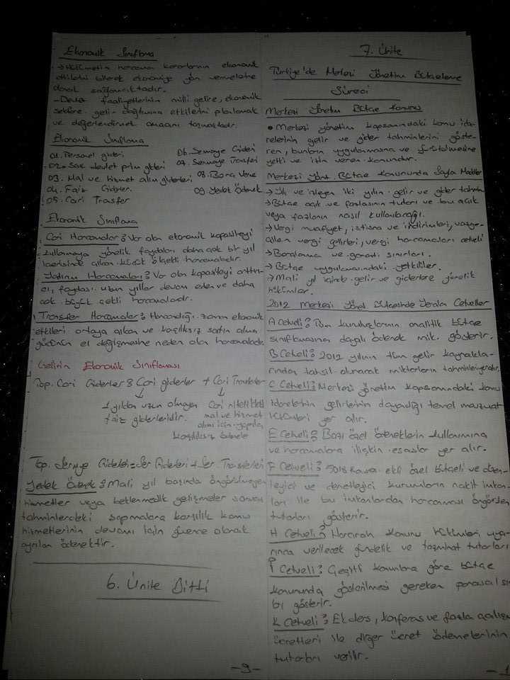 Devlet BütçesiÜnite 5-8 Ders Notları