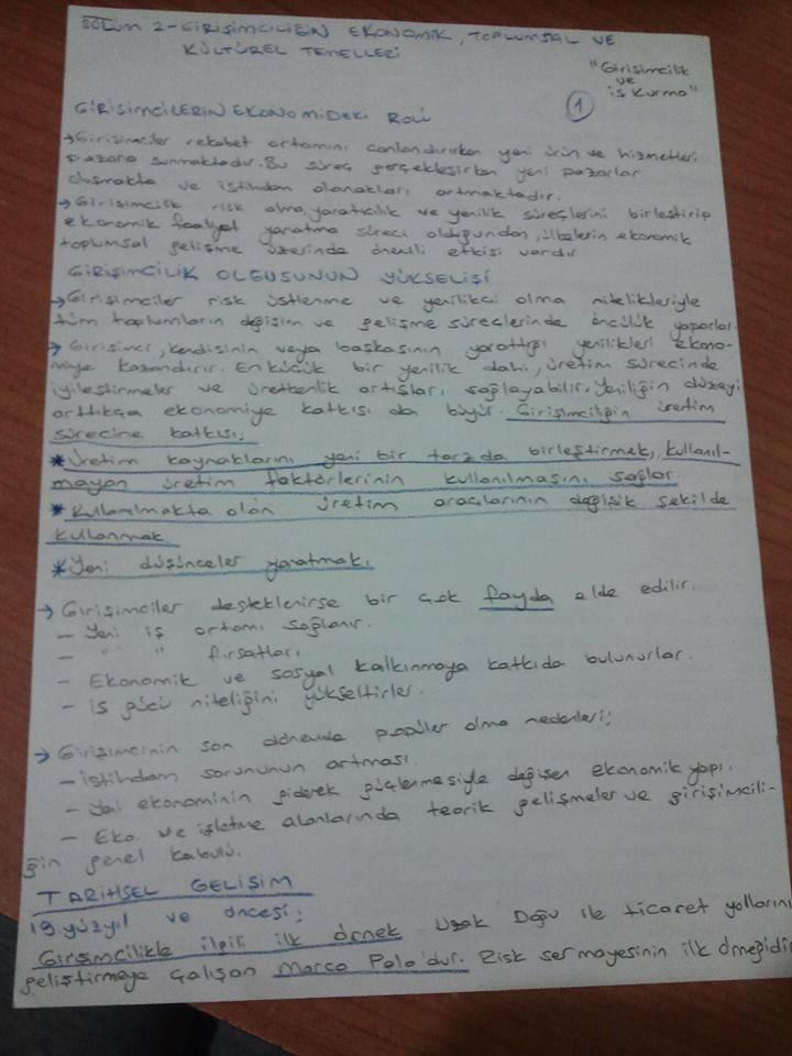 Girişimcilik ve İş Kurma - Ünite 2 Ders Notları