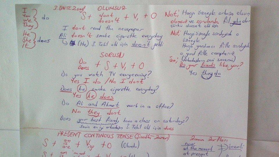İngilizce 3. Sınıf 3. Ünite Ders Notları