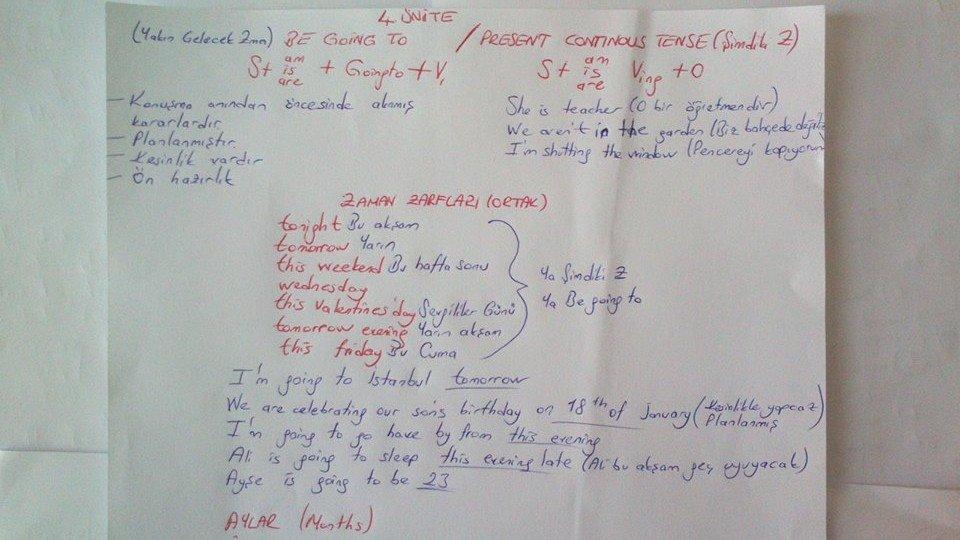 İngilizce 3. Sınıf 4. Ünite Ders Notları