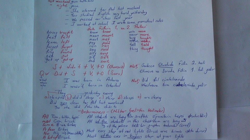İngilizce 3. Sınıf 5. Ünite Ders Notları