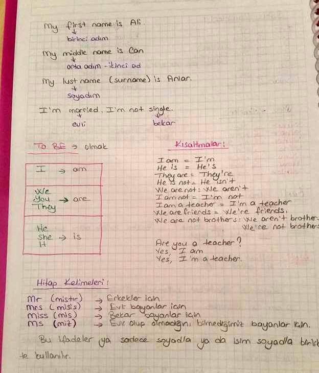 İngilizce 1 Ünite 1 Ders Notları