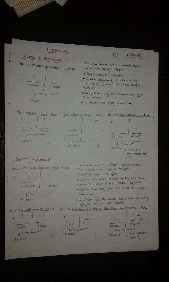 Genel Muhasebe - Ünite: 6 Ders Notları