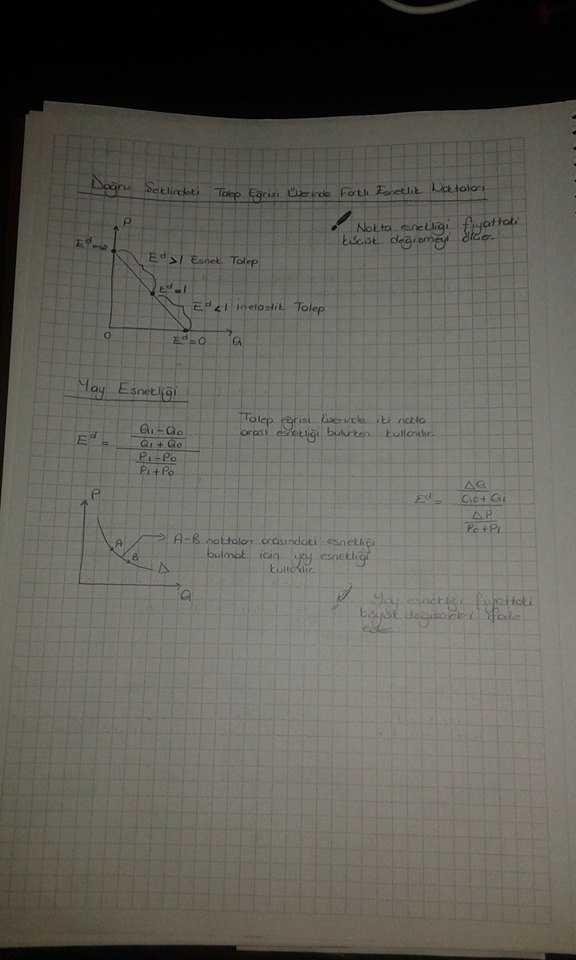 İktisada Giriş 1 Ünite 4-5 Ders Notları